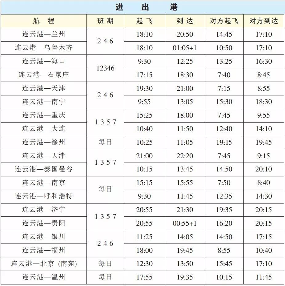 注意啦!今天起,连云港机场将执行夏秋季航班表,你想好去哪了吗?