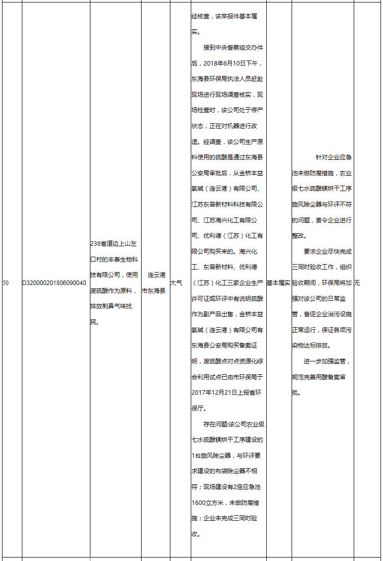 东海山左口某厂污染问题被中央第四环保督察组移交市环保局,调查结果如下~